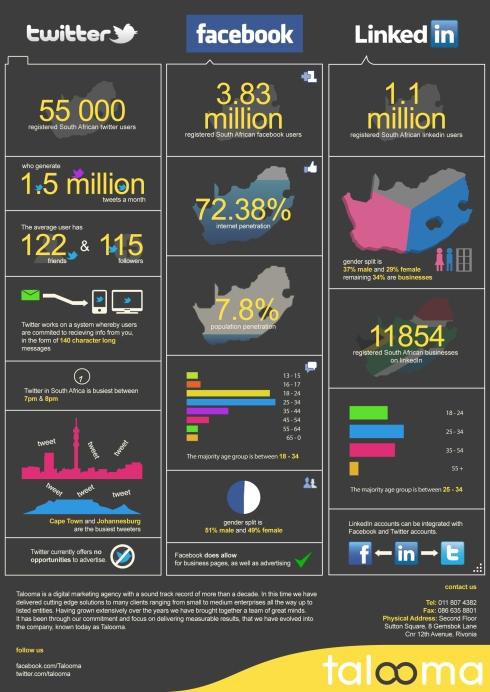 social media infographic1